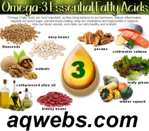 What is Omega3 Fatty Acid